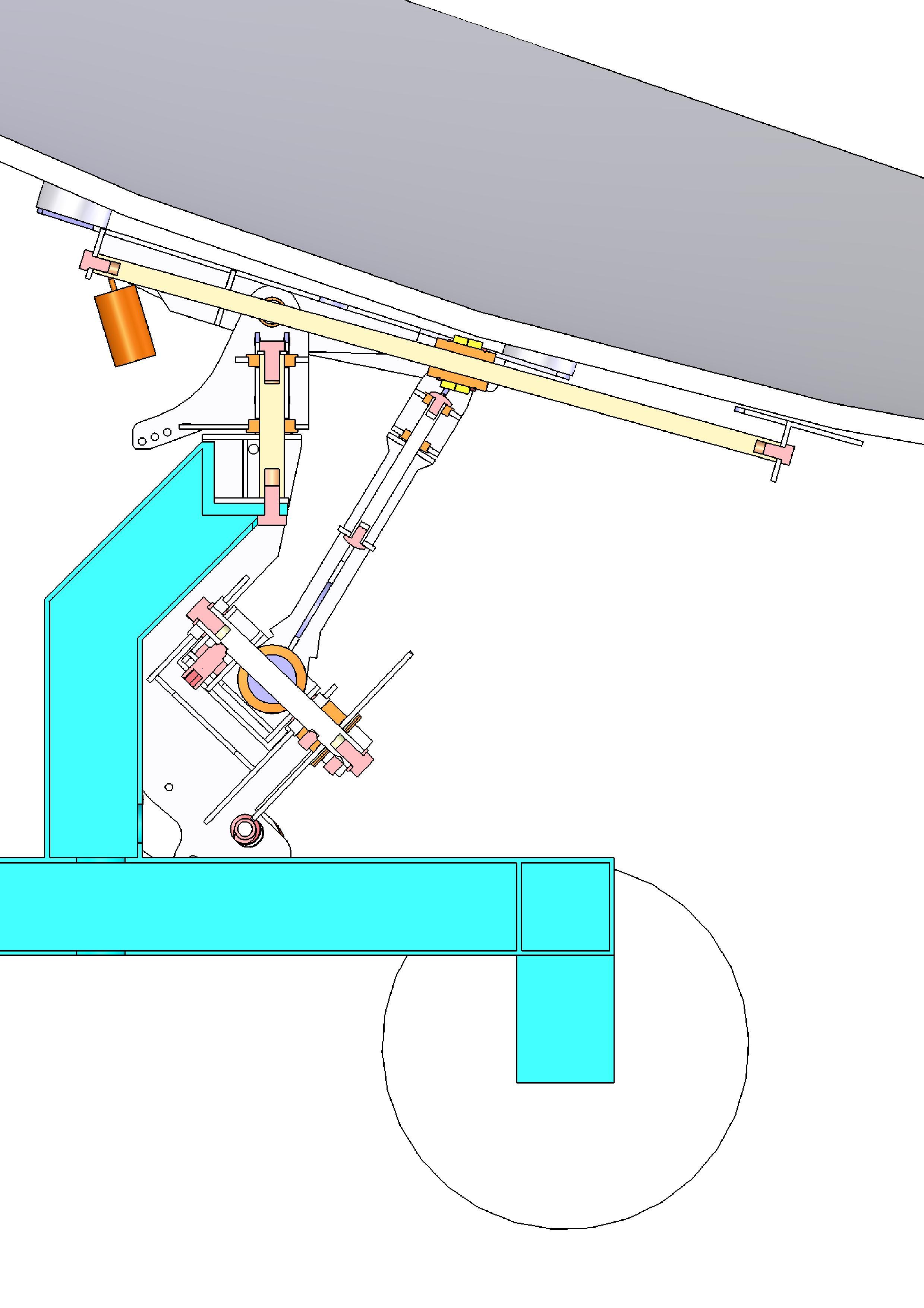 mécanisme coupe