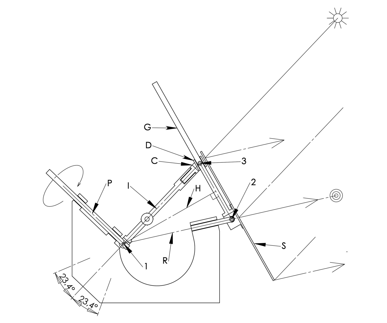 schéma mécanisme miroir horizontal