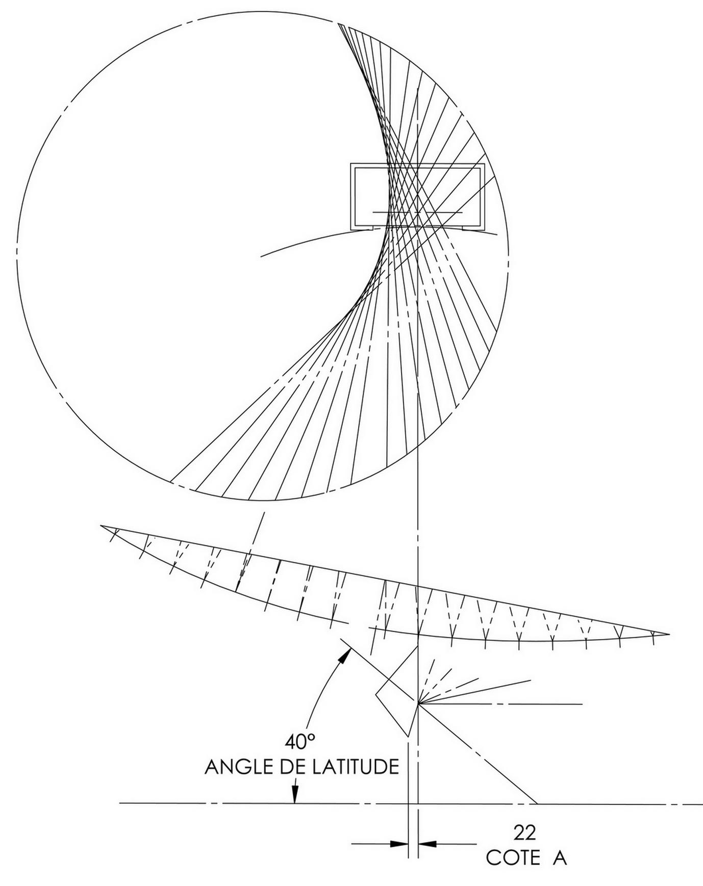 mécanisme triangle: latitude 0°, couchant, solstice été