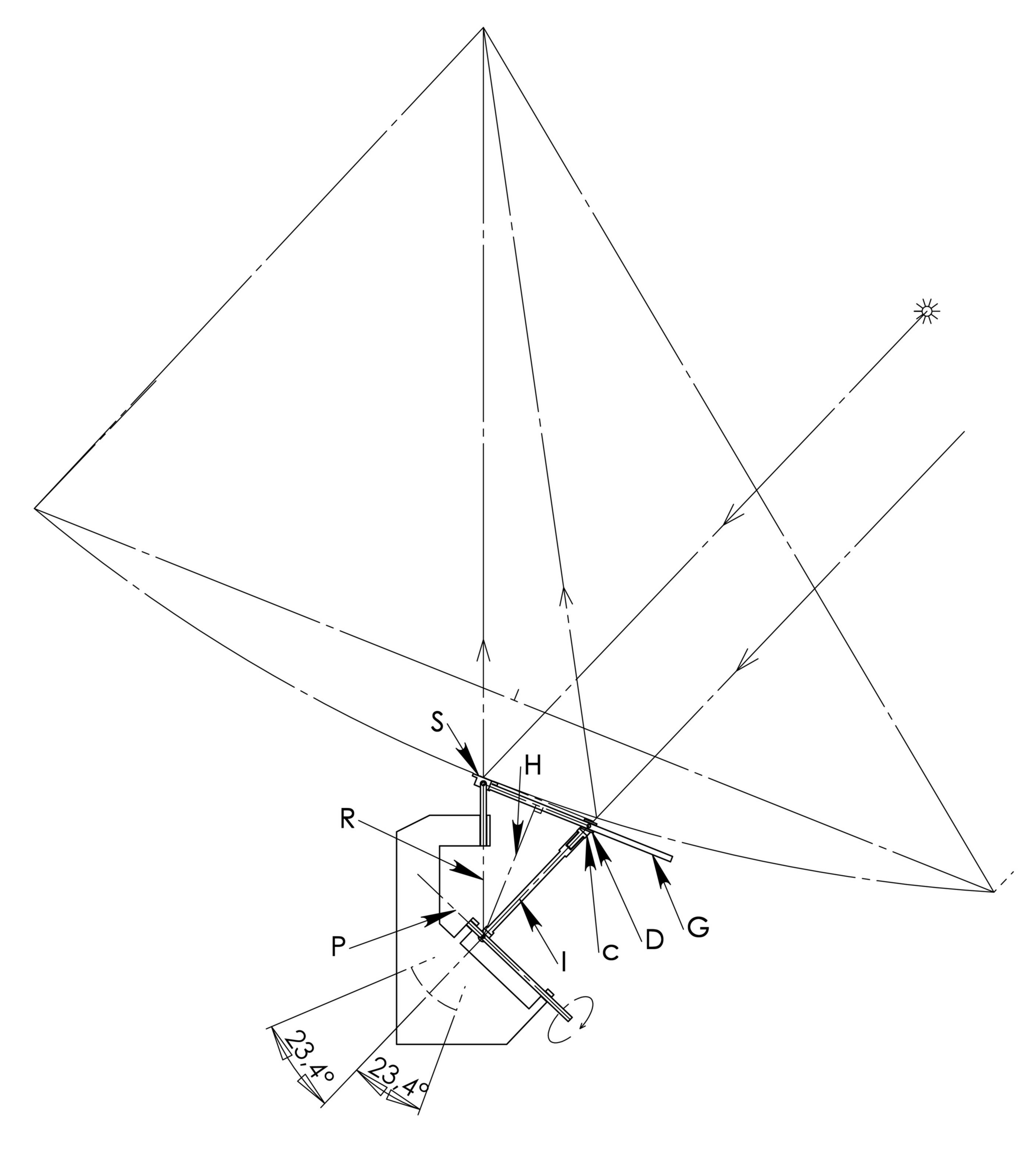 schéma mécanisme de guidage